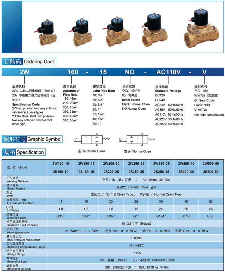 "G3/"" 2W200-20-NO воды электромагнитный клапан нормально открытый клапан"