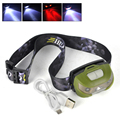 Army Green Mini LED Headlamp USB Head lamp 160Lm + XPE Led White light 3modeRed Light 2mode+Usb Cable Built in battery