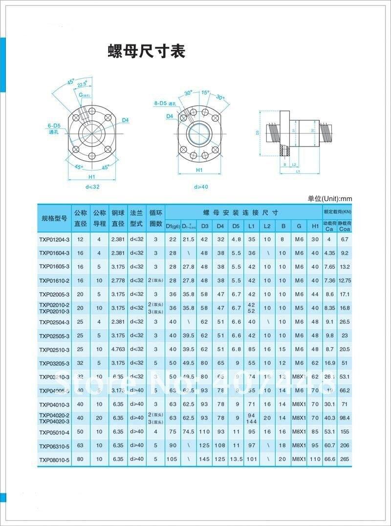 1 шт. SFU1204/1604/1605/2004/2005/2010/2505/2510/3205/3210 шарикового винта станков шариковый винт один шариковая гайка с ЧПУ DIY вырезка деталей машин