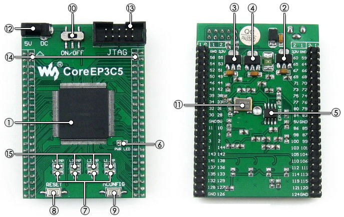 EP3C5E144C8N core board on board resource