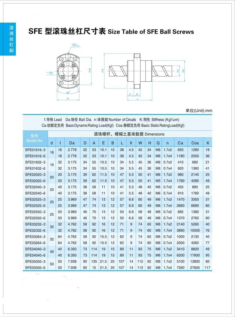 1 комплект 450 мм SFE 4040 прецизионные свернутые шариковые винты