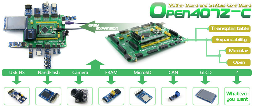 Open407Z-C Modules STM32 Pakket 1