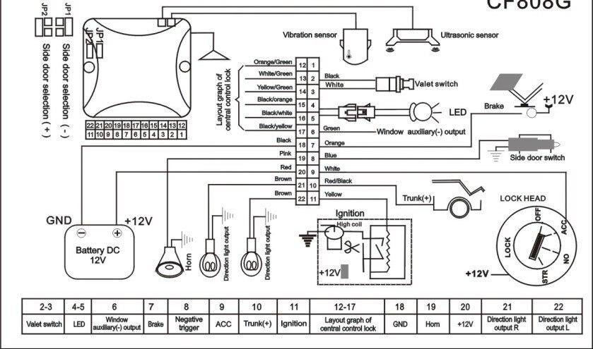 Car Alarm Circuit Wiring Diagram \u2022 Installation Diagrams K9: K9 Alarm Wiring Diagram At Shintaries.co