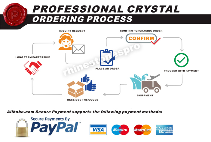 ORDERING PROCESS 3 702