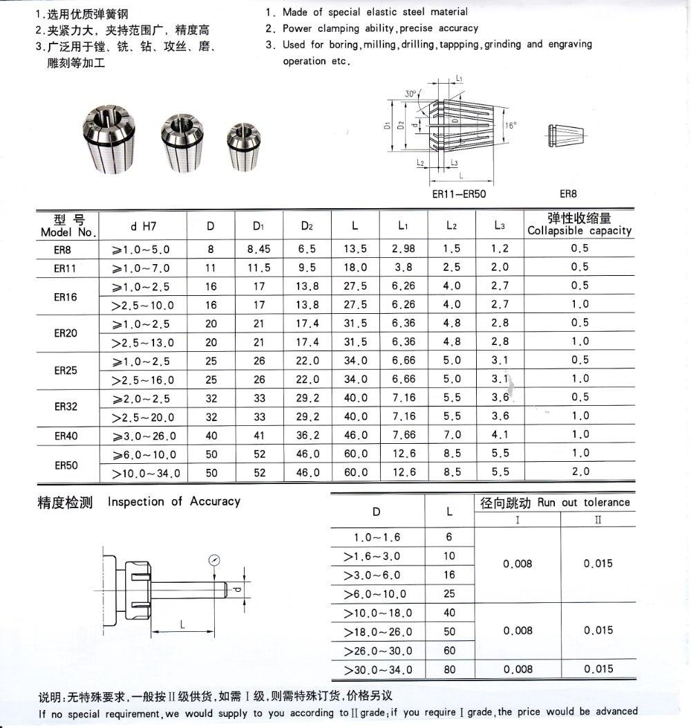 DIN6499B 430E ER цанговый ER25 цанговый 2 мм биение 0.015 мм