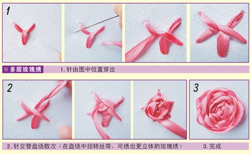 Beautiful And Charming Peony Silk Ribbon Embroidery Simple Hand Made