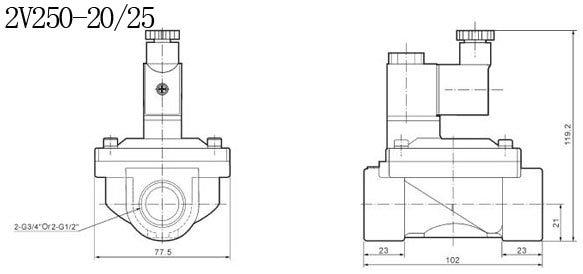 5 шт. в партии, 1 ''соленоид с контролем жидкости, 2/2 клапан, латунь, 2V250-25, высокое качество, Стандартное напряжение