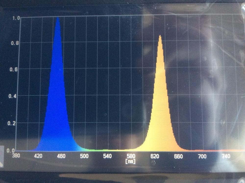 На спектрофотометре проверили качество диода, дает очень четкий спектр, товар качественный, мощность примерно соответсвует!