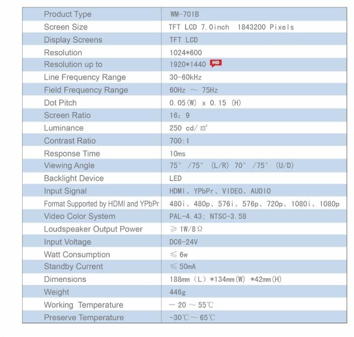 Профессиональный Wondlan HD монитор WM-701B 7 дюймов HD экран монитор для видео DSLR RIG