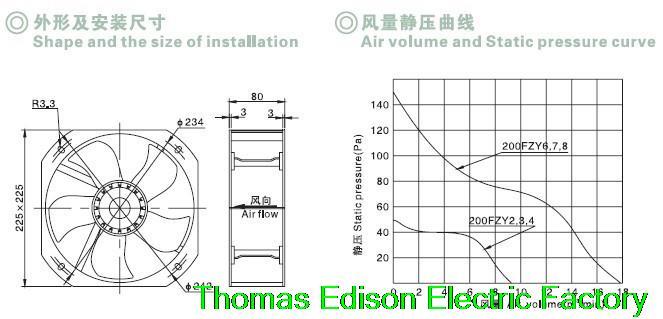 560x440x130 axial ac fan ac 220v 560*440*130 400fzy2-d Cooler Cooling Fan