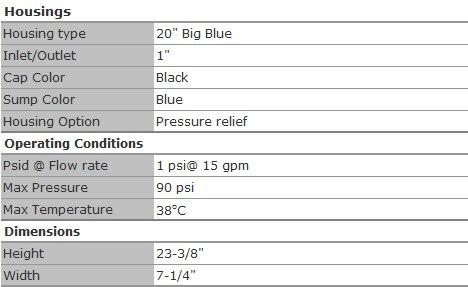 """Большой синий 20 """"корпус фильтра для водяного фильтра распродажа"""