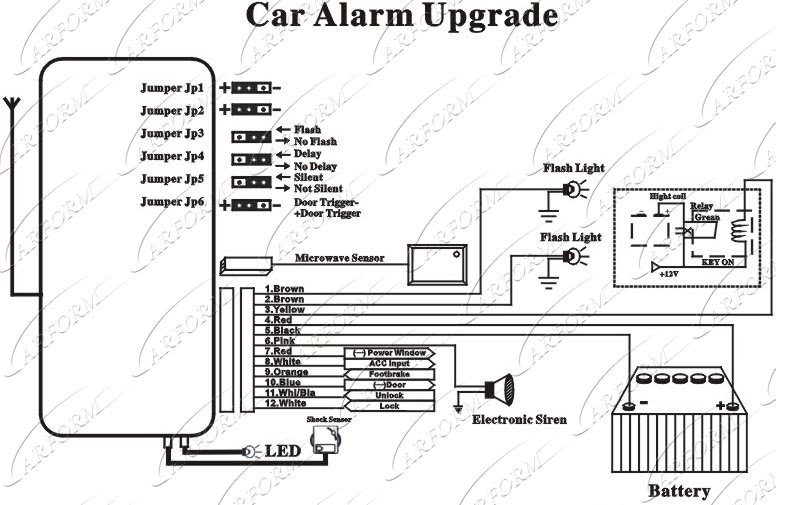 Upgrade car alarm system upgrade your original keyless system with cf898up 01 wiring diagramg asfbconference2016 Choice Image