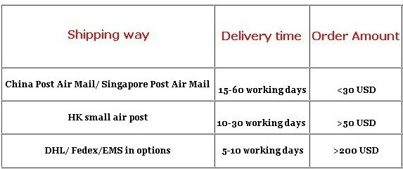 shipping cost 4.jpg