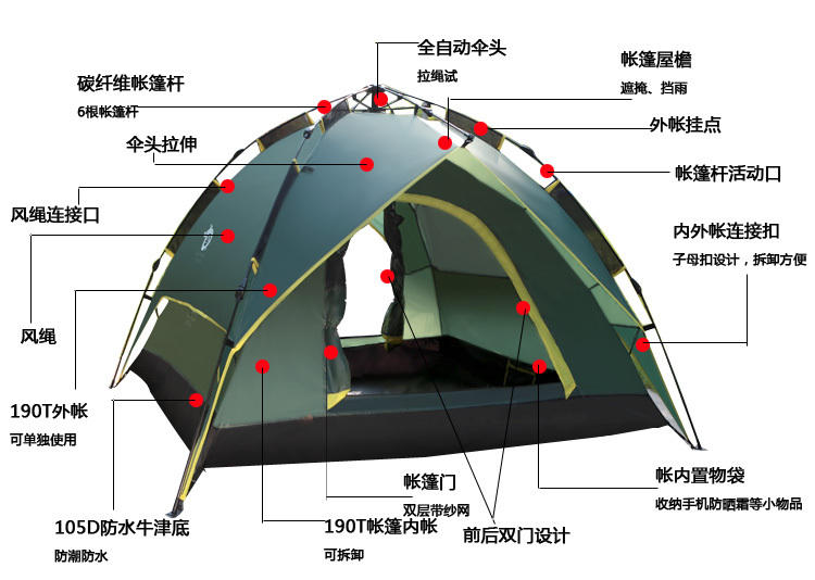 Safe payment by Escrow!  sc 1 st  AliExpress.com & Free shipping special export Korea camping tent \beach tent ...