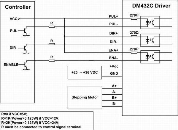 Цифровой шаговый двигатель Leadshine DM432C регулирующий драйвер 40VDC/3.2A# SM018@ SD