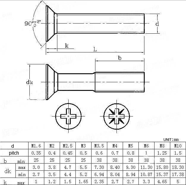 M10 Countersunk Bolts Size