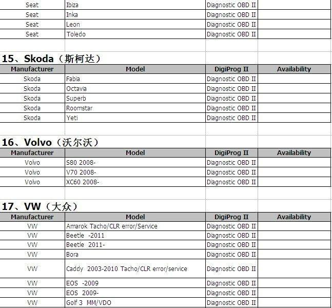 car list-7