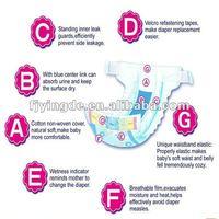 ультратонкий детские или сульфат