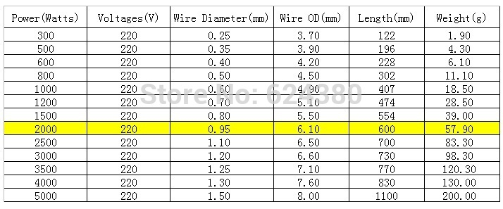 3kw 3000w 220v Heating Element Coil Heater Wire Line X 5 Pcs Lots