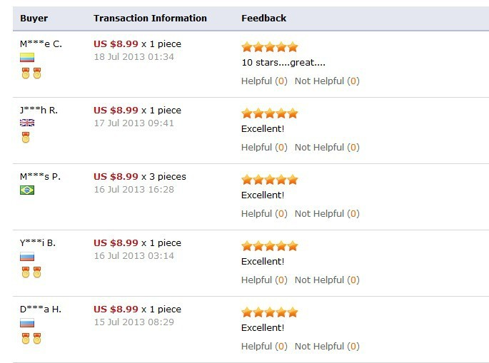 magnet feedbacks