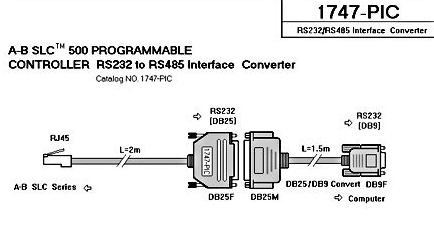UT8VFSBXnlcXXagOFbXu 1747 pic 1747pic programming cable for allen bradley a b slc 500 RS232 Schematic at creativeand.co