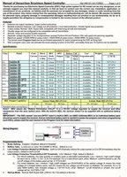 эоловые эволюция 40А для эку самолета безщеточный - 1225808