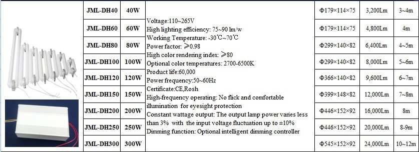 JML-DH Square shape low frequency induction lamp