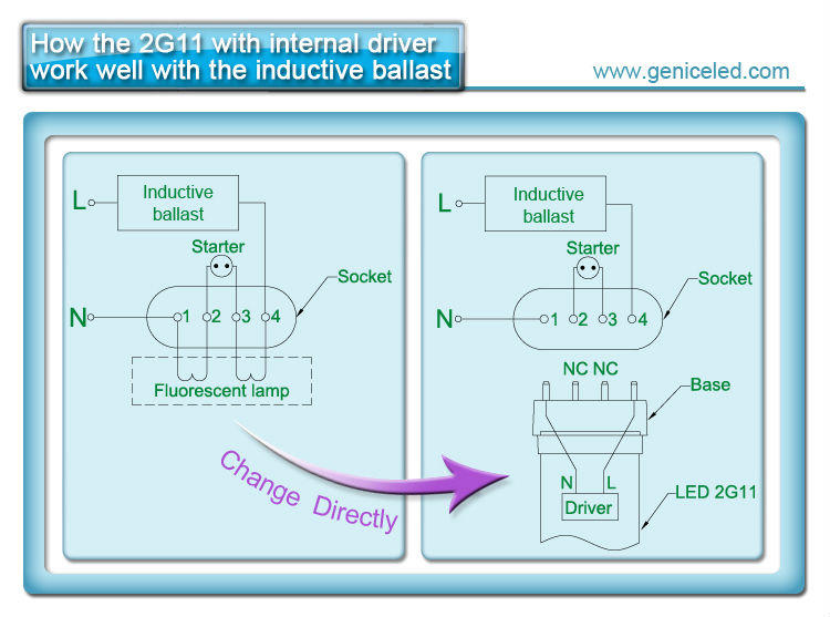 Led Fluorescent Tube Replacement Wiring Diagram from ae01.alicdn.com