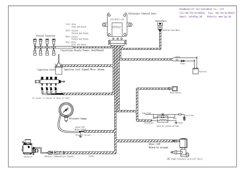 Simplest Methane CNG sequential Injection Conversion Kits for 3 or 4