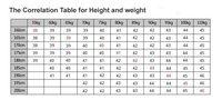 длинный рукав большие размер xxs-в купальный мужские рубашка / больше цветов 38 - 47 воротник шотландка рубашка / мужчины рубашка