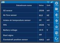 лучшая цена + бесплатное обновление для 2015 первоначально профессиональный многофункциональный диагностический прибор беспроводной доступ в интернет ГРС ГРС сканера запуск x431 ГРС