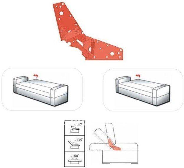 Usage Sofa Bed Functional Seat Back Angle Adjule