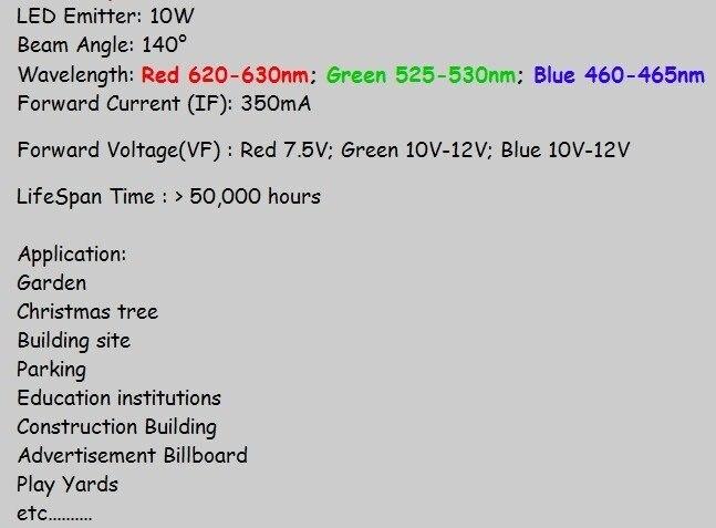 Высокая Мощность 10 Вт цветная(RGB) светодиодная лампочка лампа свет 10 шт