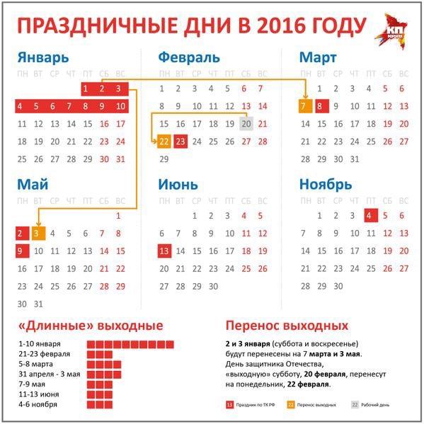 Якутии живет работа банков в праздничные дни февраля 2016 кладите прямо