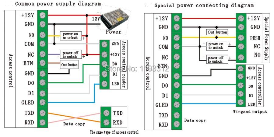 UT8b4SuX0XaXXagOFbXN touch keypad 125khz rfid access control system proximity card