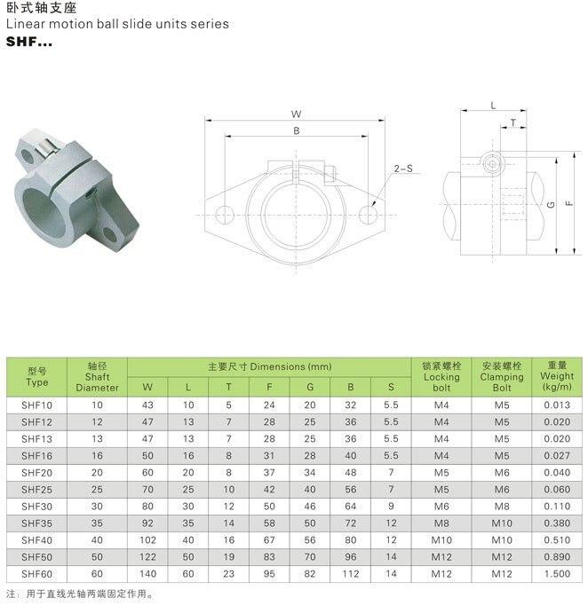 10 шт./лот SHF16 линейный рельс вал Поддержка/линейный стержень вала Поддержка XYZ; Таблица CNC фланцевый горизонтальный только для объем продаж