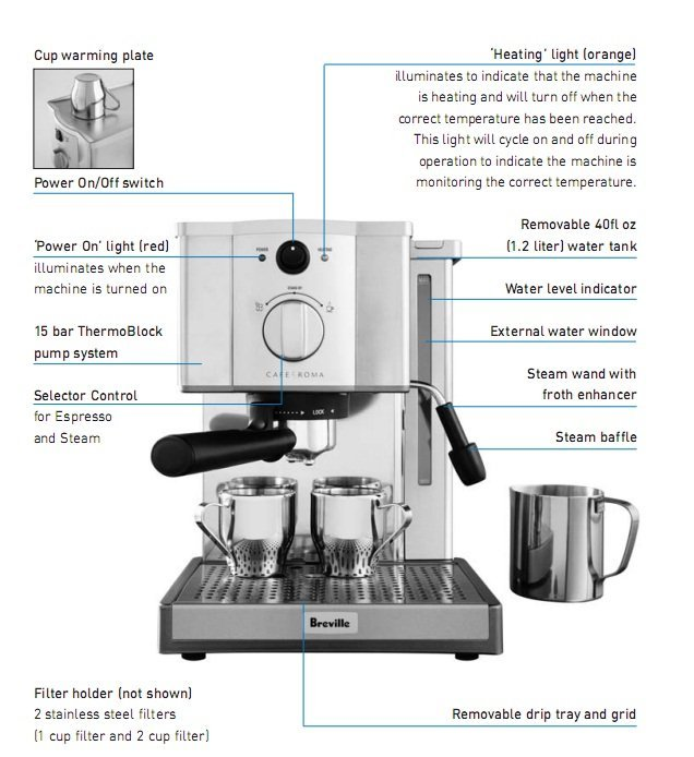 100 Futura Breville Espresso Coffee Machine ESP8C Pure High Pressure