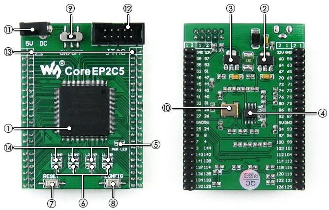 EP2C5T144C8N core board on board resource