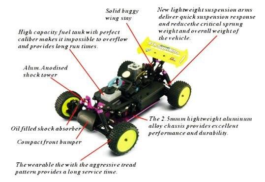 1/10th масштаба 4wd деталь нитро-двигателя Himoto Redcat двигателя внедорожник Buggy(две скорости), игрушечные машинки, 94166 RTR