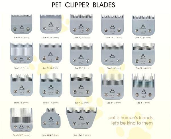 CLIPPER BLADES