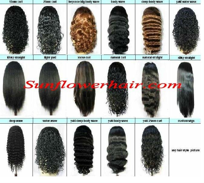 Hair weave inches chart cheap fashion egg curl virgin also ibovnathandedecker rh