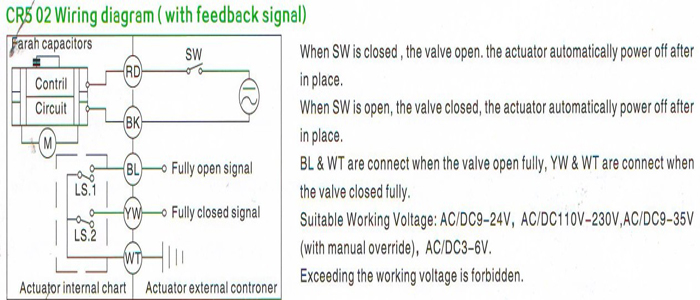 CR5-02 ACDC9-24V,ACDC9-35V,AC110-230V.