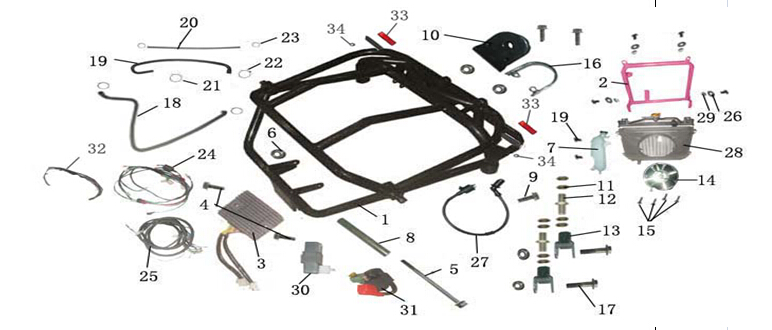 Popular Main Wire Harnesses and Wiring HarnessBuy Cheap Main Wire – Kandi 250cc Wire Harness Assembly