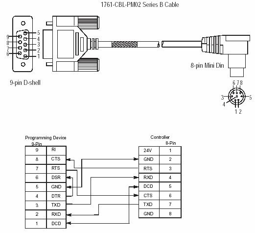 1761 Cbl Pm02 Wiring Diagram 24VDC RS232 Wiring With Power