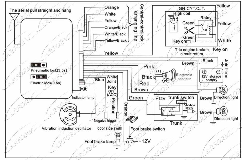 remote starter together with bulldog remote starter wiring diagram