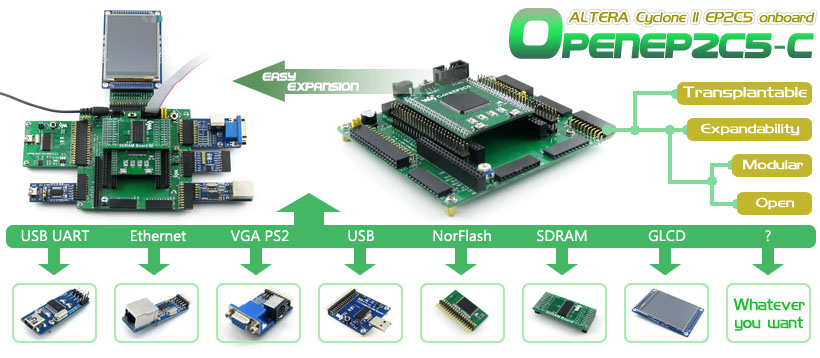 EP2C5 development board