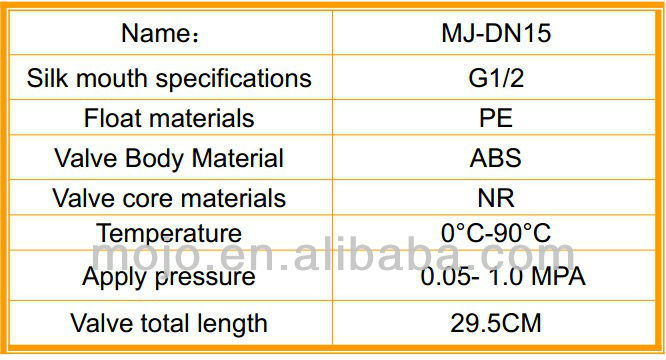 Free Shipping Mj Dn15 2 Pieces Discount Low Cost Water Tank