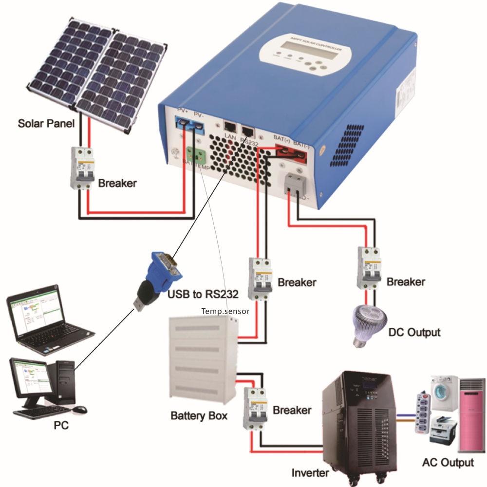 medium resolution of ce rohs 12v 24v 48v mppt solar charge controller 60a solar charge rh aliexpress com 12 volt solar wiring diagram 12 volt solar wiring diagram