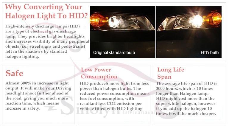 Canbus Error Free AC HID Xenon Conversion Kit EMC Ballast Headlights Fog  lights H1 H3 H7 9005 HB3 9006 HB4 D2S HB4 H11 D2H