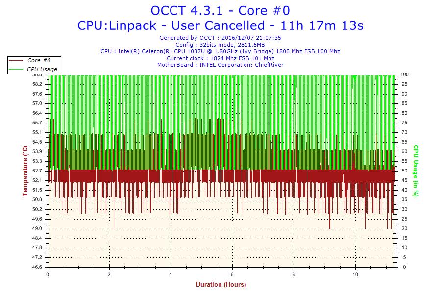Intel Core i5 3317u Industrial PC 1007u Fanless Mini PC